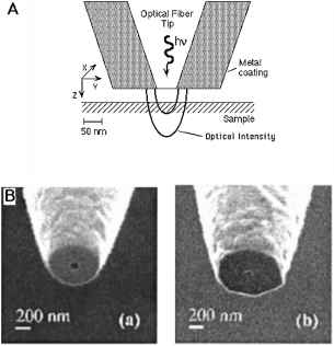 Optical Fiber Tip Microfabrication