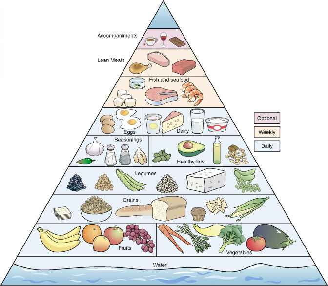 Ocean Energy Pyramid