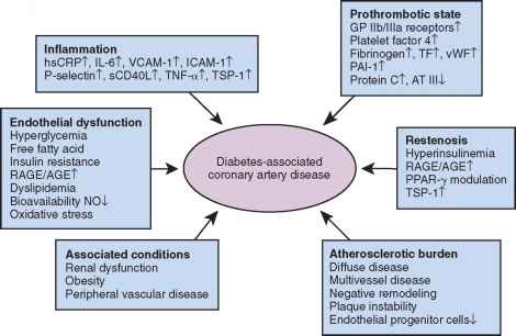 Metabolic Syndrome Criteria 2018